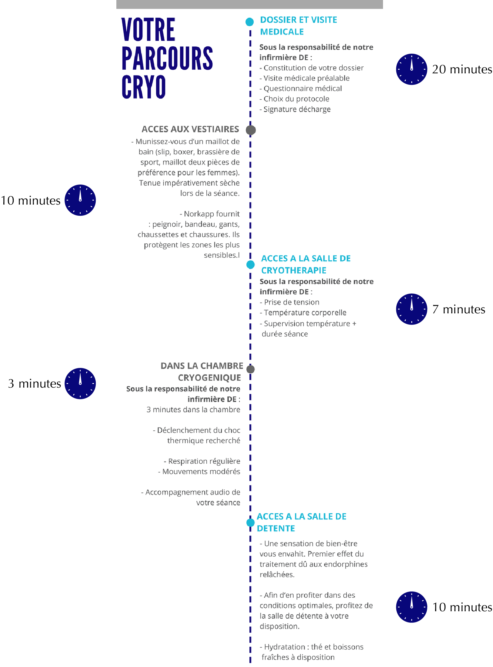 Norkapp Bordeaux Cryo Infographics   Norkapp